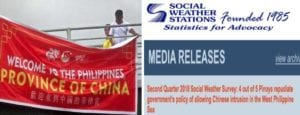 SWS lies in its polls vs China and govt policy